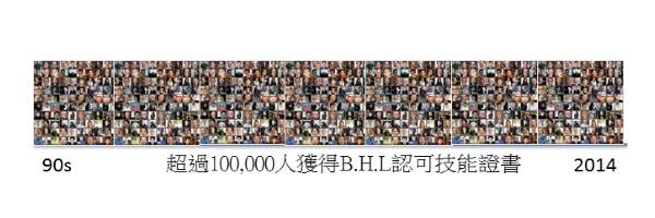 IBHGU BHL Korea Beauty and Health License Association 100000
